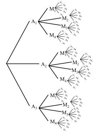ACT_Math-1.jpg