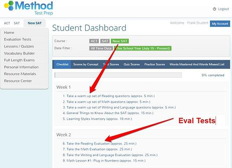 New_SAT_checklist_2