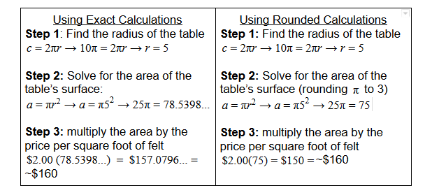 Table Solution